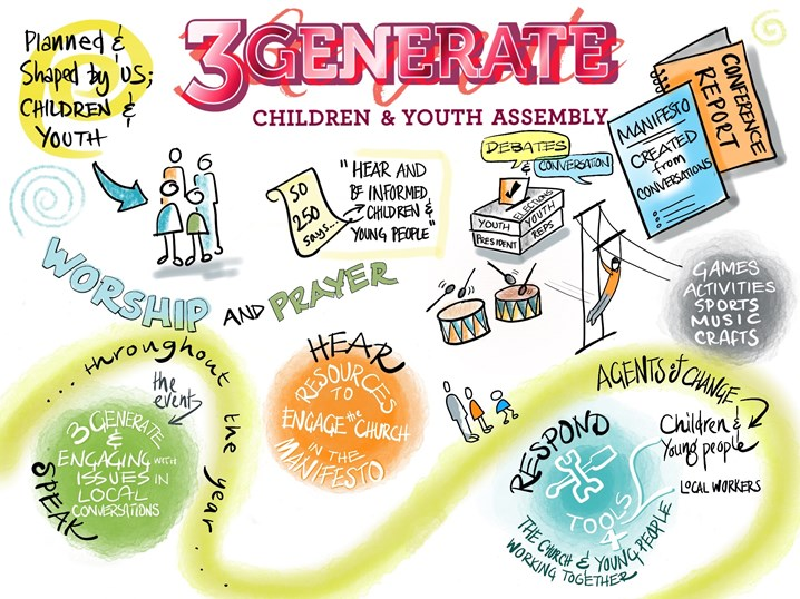 3Generate - hearing the voice of children and young people